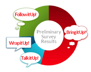 4 ups preliminary survey results