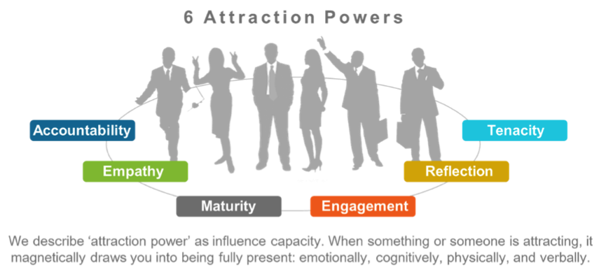 attraction powers